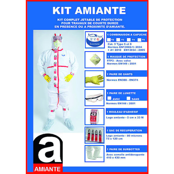 Kit protection amiante, protection visiteur